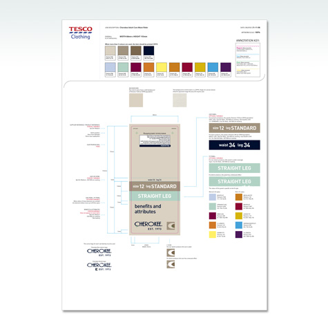 Tesco Clothing Packaging Style Guides
